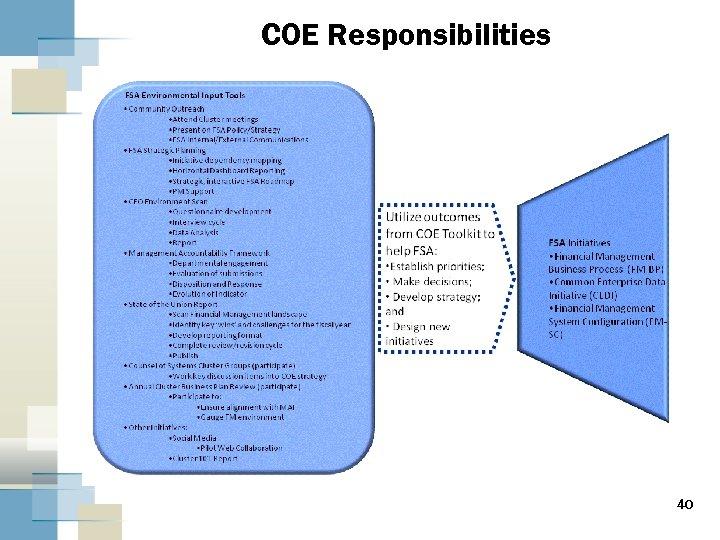 COE Responsibilities 40