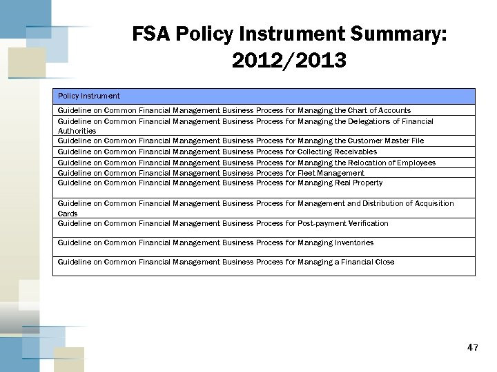 FSA Policy Instrument Summary: 2012/2013 Policy Instrument Guideline on Common Financial Management Business Process