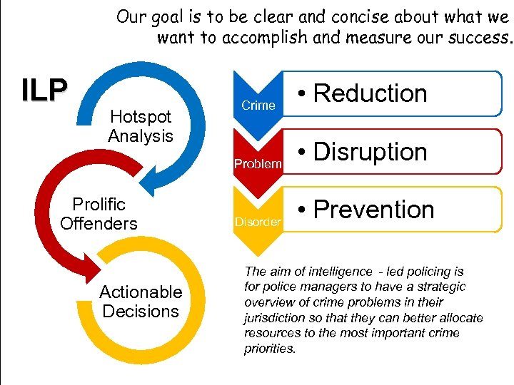 Our goal is to be clear and concise about what we want to accomplish