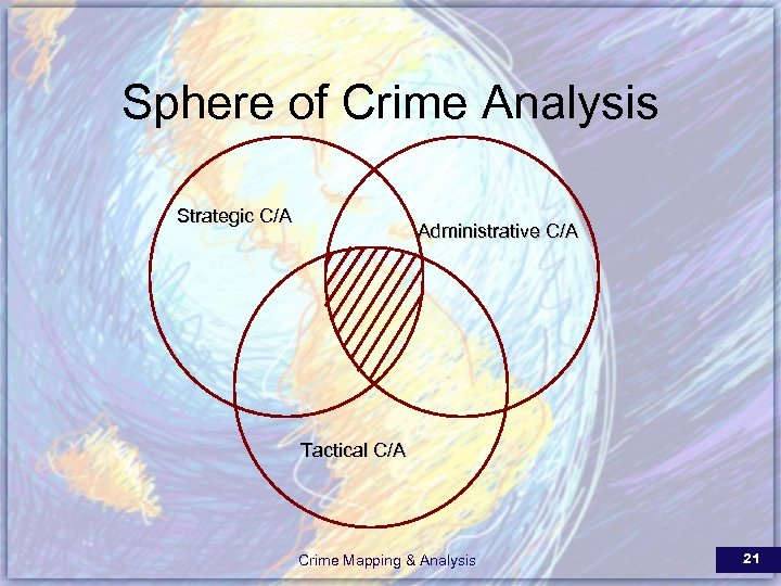 Sphere of Crime Analysis Strategic C/A Administrative C/A Tactical C/A Crime Mapping & Analysis