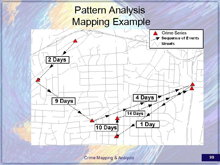 Pattern Analysis Mapping Example Crime Mapping & Analysis 39