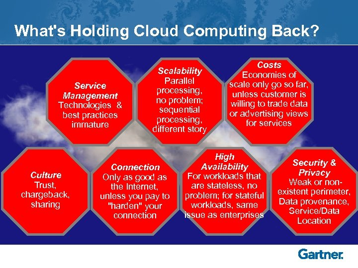 What's Holding Cloud Computing Back? Service Management Technologies & best practices immature Culture Trust,