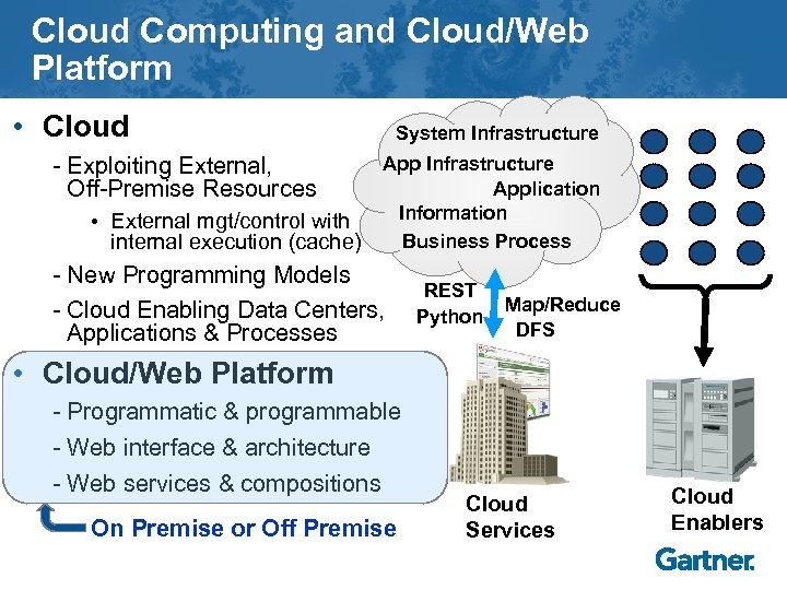 Cloud Computing and Cloud/Web Platform • Cloud - Exploiting External, Off-Premise Resources • External