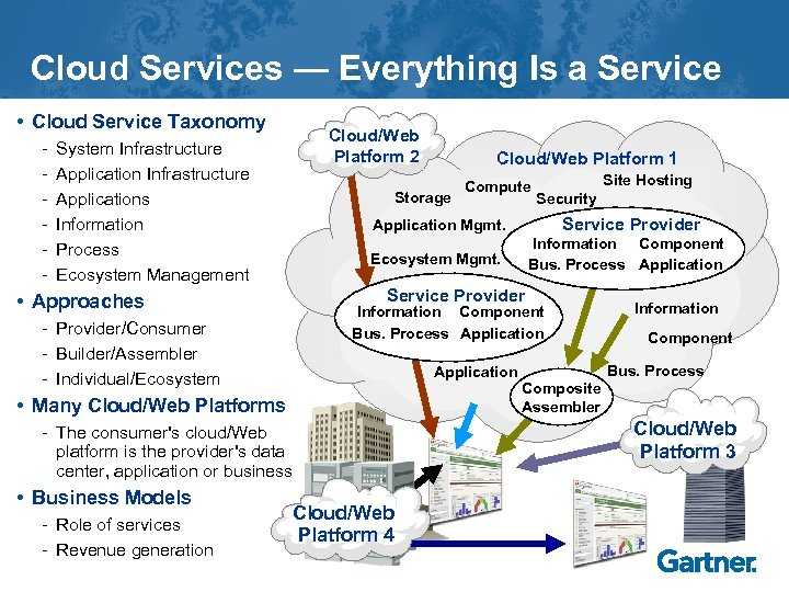 Cloud Services — Everything Is a Service • Cloud Service Taxonomy - Cloud/Web Platform