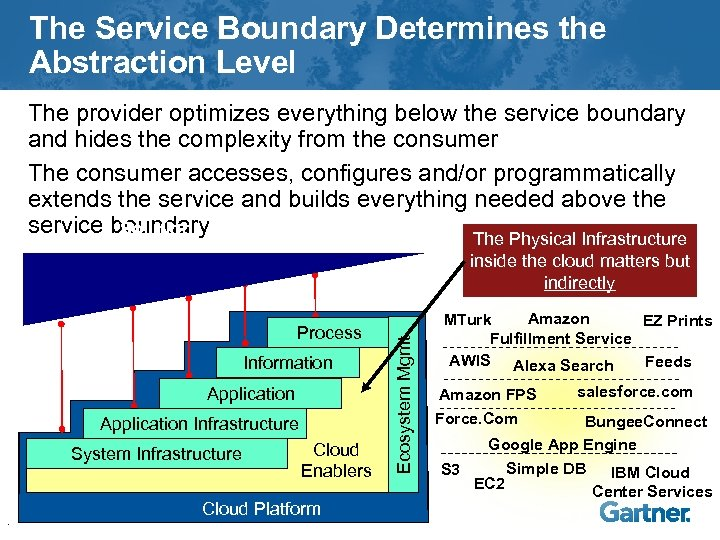 The Service Boundary Determines the Abstraction Level The provider optimizes everything below the service