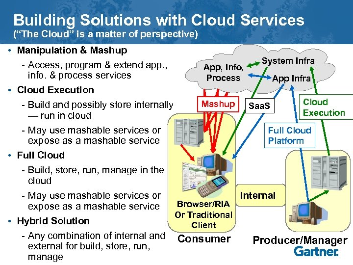 "Building Solutions with Cloud Services (""The Cloud"" is a matter of perspective) • Manipulation"