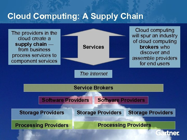 Cloud Computing: A Supply Chain The providers in the cloud create a supply chain