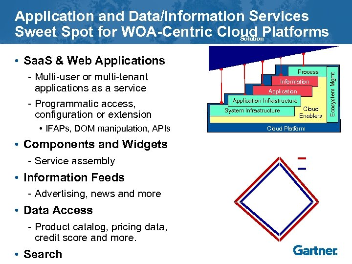 Application and Data/Information Services Sweet Spot for WOA-Centric Cloud Platforms Solution Process - Multi-user