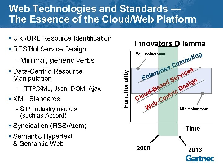 Web Technologies and Standards — The Essence of the Cloud/Web Platform • URI/URL Resource