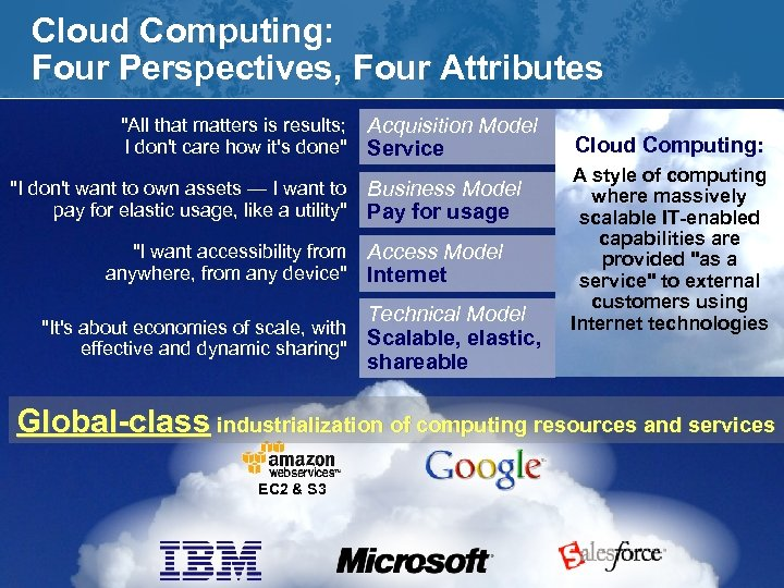 Cloud Computing: Four Perspectives, Four Attributes