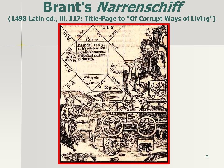 Brant's Narrenschiff (1498 Latin ed. , ill. 117: Title-Page to