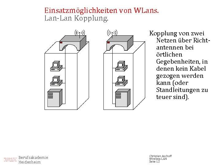 Einsatzmöglichkeiten von WLans. Lan-Lan Kopplung von zwei Netzen über Richtantennen bei örtlichen Gegebenheiten, in