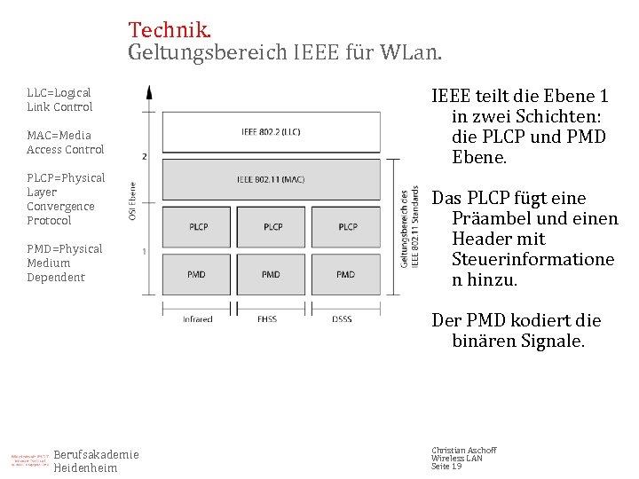 Technik. Geltungsbereich IEEE für WLan. LLC=Logical Link Control MAC=Media Access Control PLCP=Physical Layer Convergence