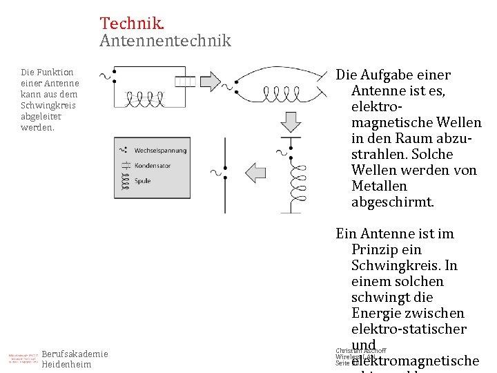 Technik. Antennentechnik Die Funktion einer Antenne kann aus dem Schwingkreis abgeleitet werden. Berufsakademie Heidenheim