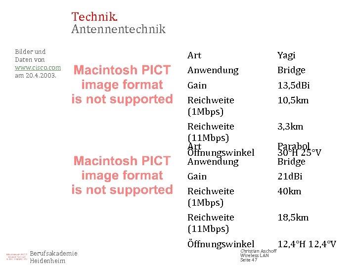 Technik. Antennentechnik Bilder und Daten von www. cisco. com am 20. 4. 2003. Yagi