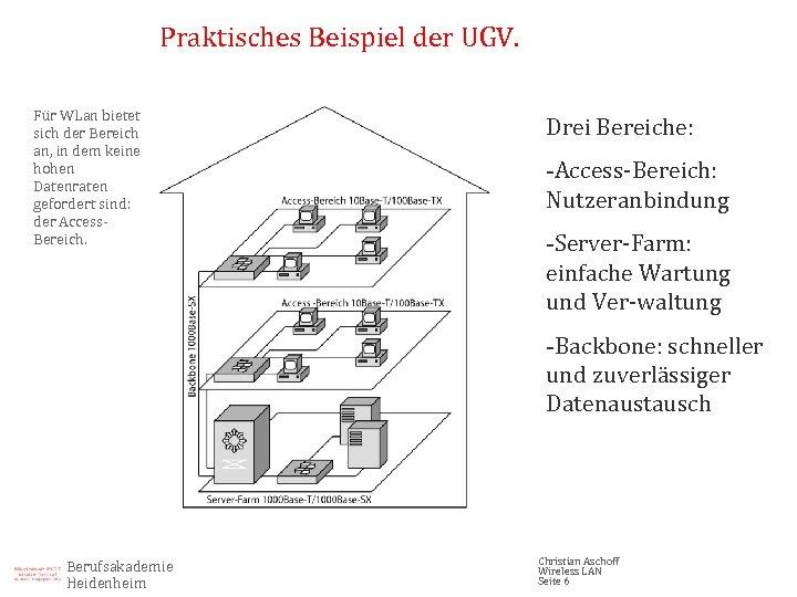 Praktisches Beispiel der UGV. Für WLan bietet sich der Bereich an, in dem keine