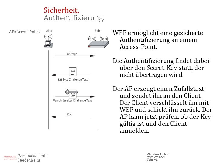 Sicherheit. Authentifizierung. AP=Access Point. WEP ermöglicht eine gesicherte Authentifizierung an einem Access-Point. Die Authentifizierung