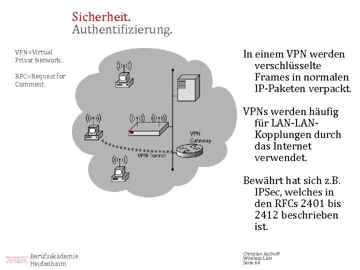 Sicherheit. Authentifizierung. VPN=Virtual Privat Network. RFC=Request for Comment. In einem VPN werden verschlüsselte Frames