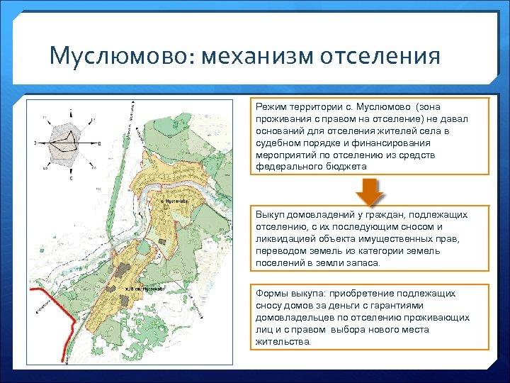 Муслюмово: механизм отселения Режим территории с. Муслюмово (зона проживания с правом на отселение) не