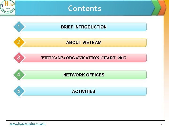 Contents 1 BRIEF INTRODUCTION 2 ABOUT VIETNAM 3 VIETNAM's ORGANISATION CHART 2017 4 NETWORK