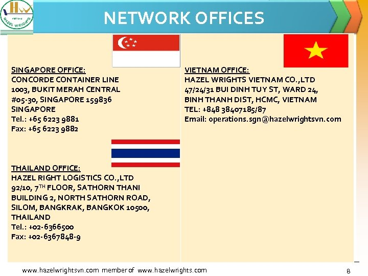 NETWORK OFFICES SINGAPORE OFFICE: CONCORDE CONTAINER LINE 1003, BUKIT MERAH CENTRAL #05 -30, SINGAPORE