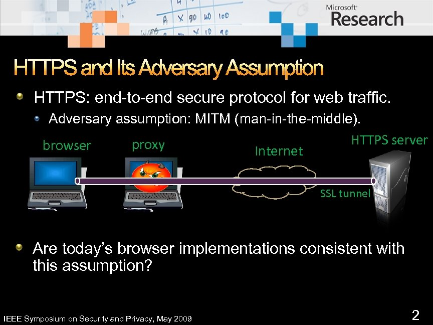 HTTPS and Its Adversary Assumption HTTPS: end-to-end secure protocol for web traffic. Adversary assumption: