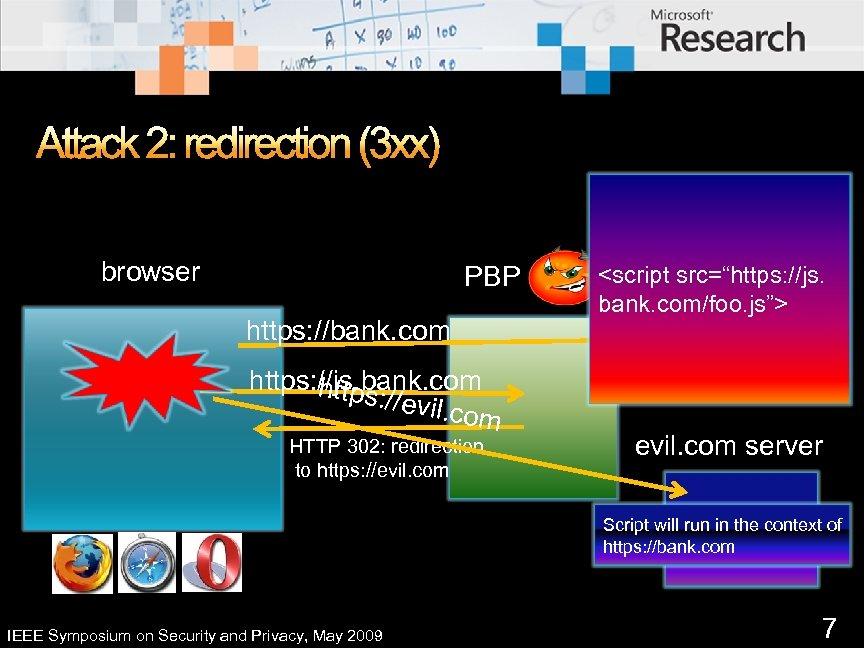 Attack 2: redirection (3 xx) bank. com server browser PBP https: //bank. com https: