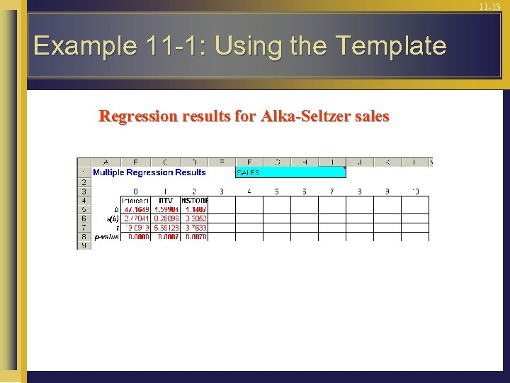 11 -13 Example 11 -1: Using the Template Regression results for Alka-Seltzer sales