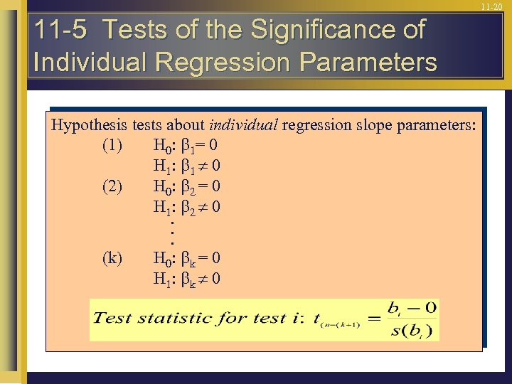 11 -20 11 -5 Tests of the Significance of Individual Regression Parameters Hypothesis tests