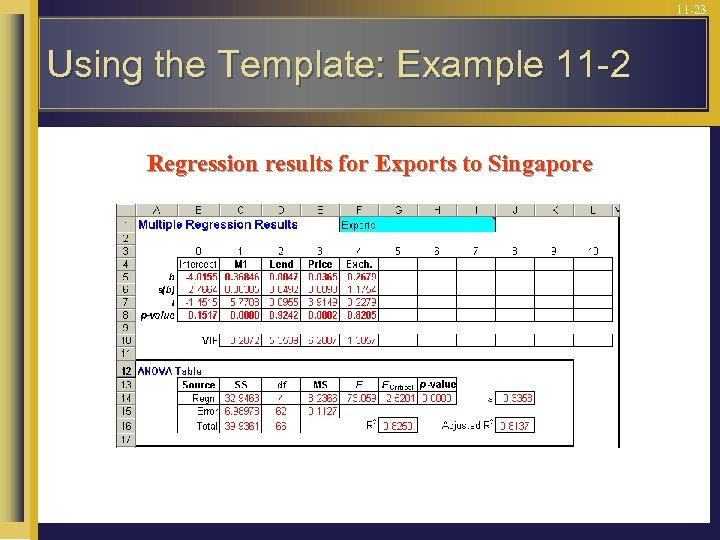11 -23 Using the Template: Example 11 -2 Regression results for Exports to Singapore
