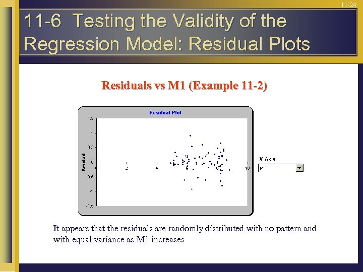 11 -24 11 -6 Testing the Validity of the Regression Model: Residual Plots Residuals
