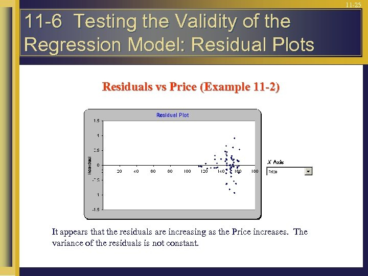 11 -25 11 -6 Testing the Validity of the Regression Model: Residual Plots Residuals