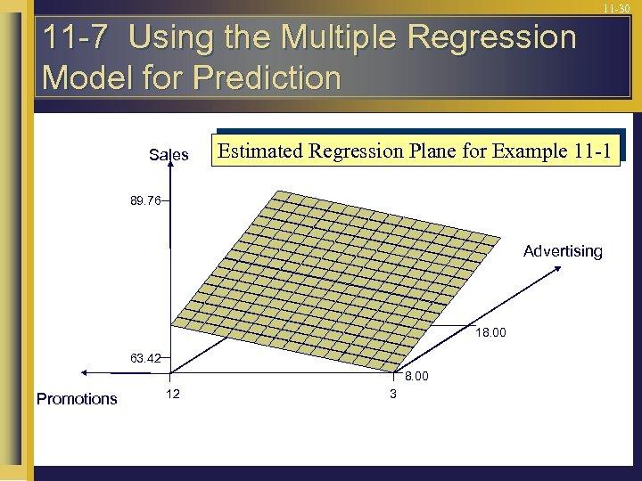 11 -30 11 -7 Using the Multiple Regression Model for Prediction Sales Estimated Regression