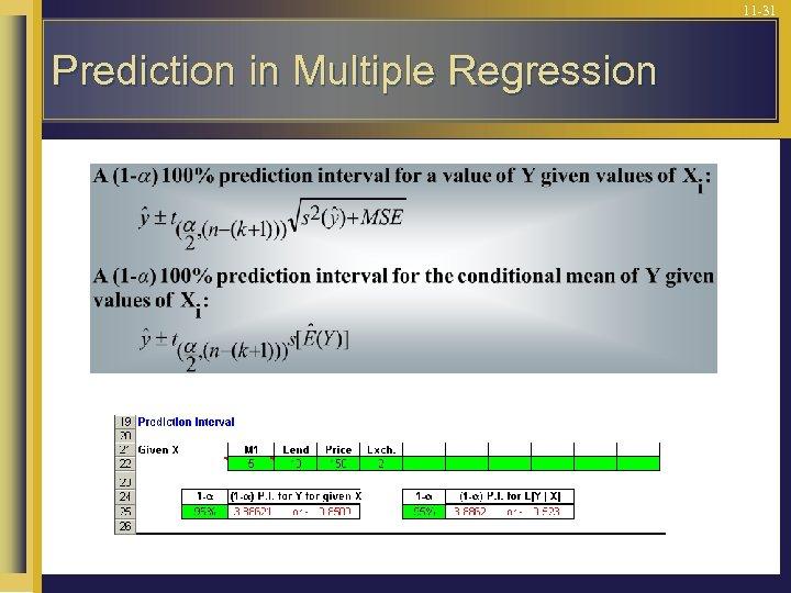 11 -31 Prediction in Multiple Regression