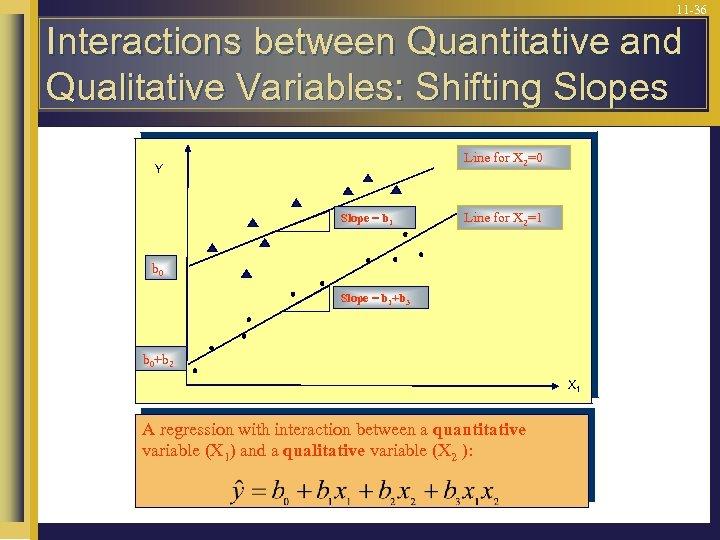 11 -36 Interactions between Quantitative and Qualitative Variables: Shifting Slopes Line for X 2=0