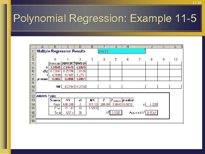 11 -38 Polynomial Regression: Example 11 -5