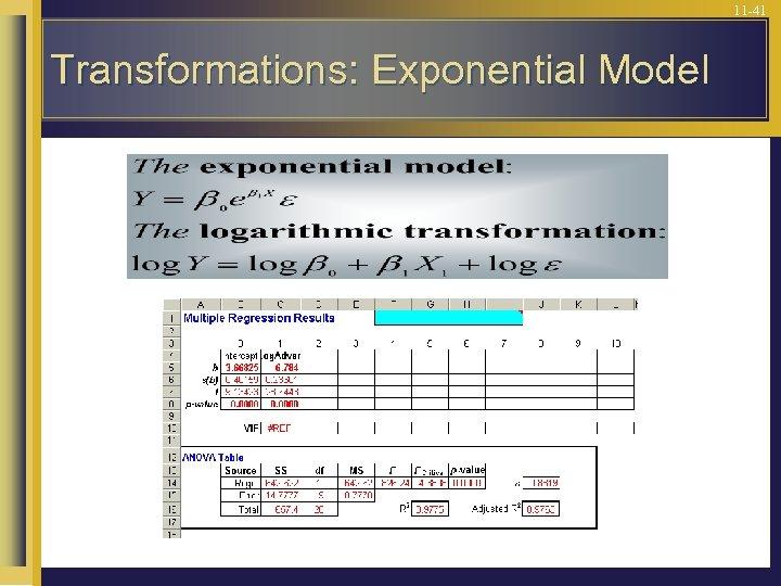 11 -41 Transformations: Exponential Model