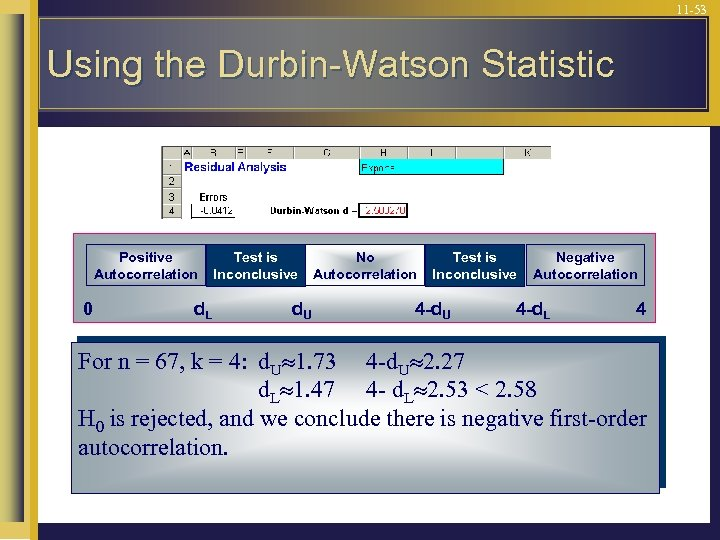 11 -53 Using the Durbin-Watson Statistic Positive Autocorrelation 0 d. L Test is Inconclusive