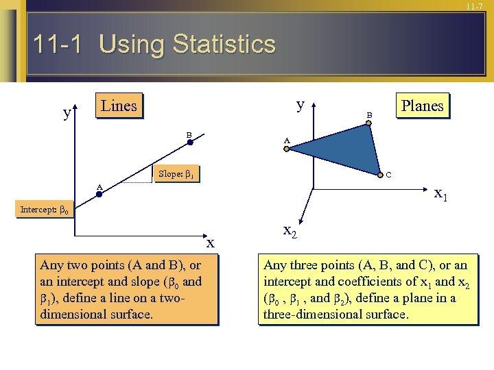 11 -7 11 -1 Using Statistics y y Lines B A Slope: 1 C