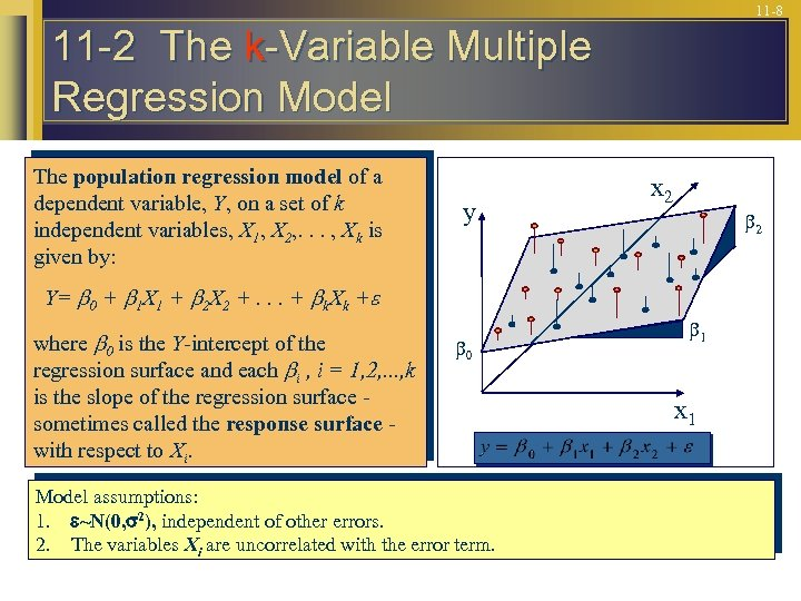 11 -8 11 -2 The k-Variable Multiple Regression Model The population regression model of