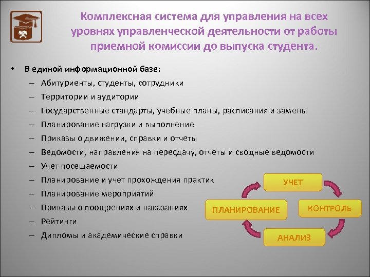 Комплексная система для управления на всех уровнях управленческой деятельности от работы приемной комиссии до