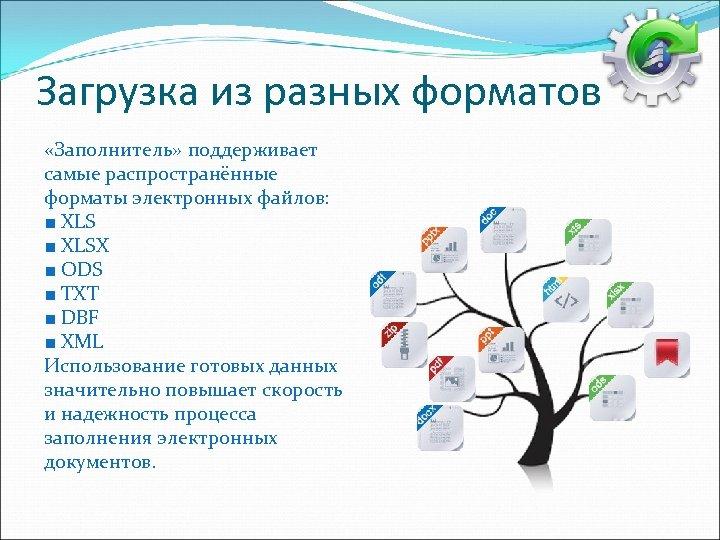 Загрузка из разных форматов «Заполнитель» поддерживает самые распространённые форматы электронных файлов: ■ XLSX ■