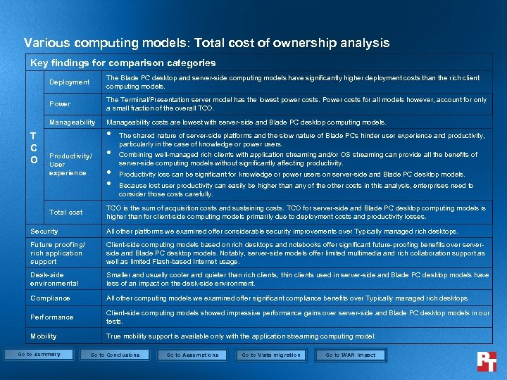 Various computing models: Total cost of ownership analysis Key findings for comparison categories Deployment