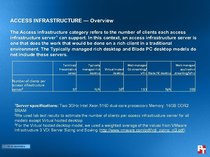 ACCESS INFRASTRUCTURE — Overview The Access infrastructure category refers to the number of clients