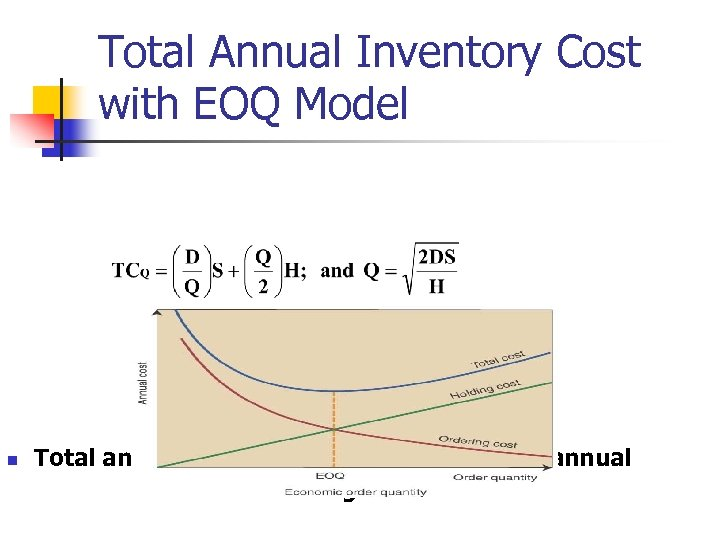Total Annual Inventory Cost with EOQ Model n Total annual cost= annual ordering cost