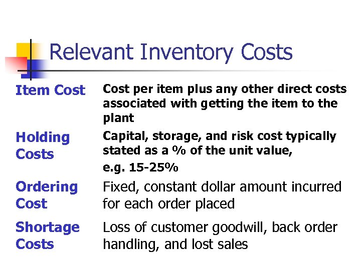 Relevant Inventory Costs Item Cost per item plus any other direct costs associated with
