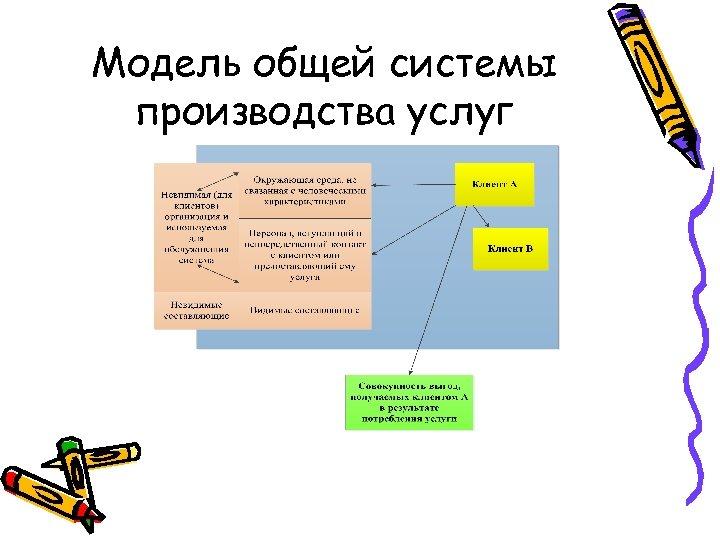 Модель общей системы производства услуг