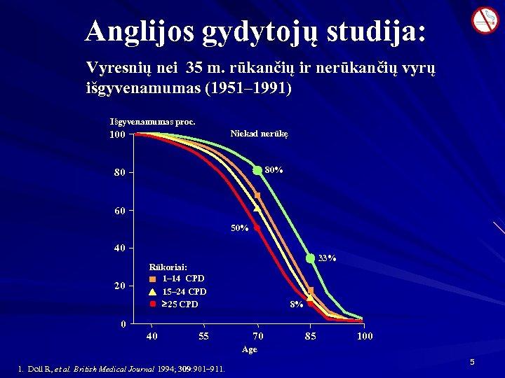Anglijos gydytojų studija: Vyresnių nei 35 m. rūkančių ir nerūkančių vyrų išgyvenamumas (1951– 1991)