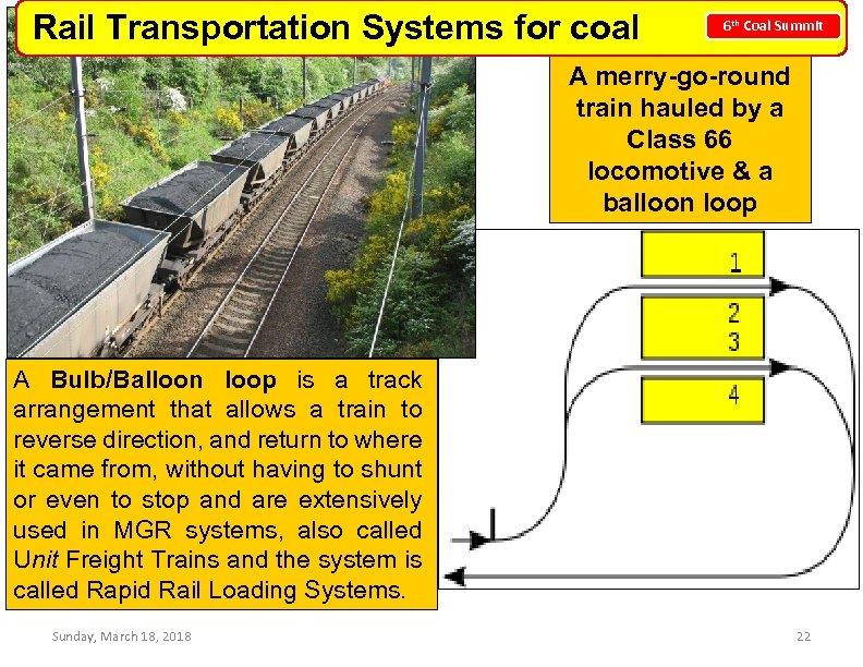 Rail Transportation Systems for coal 6 th Coal Summit A merry-go-round train hauled by