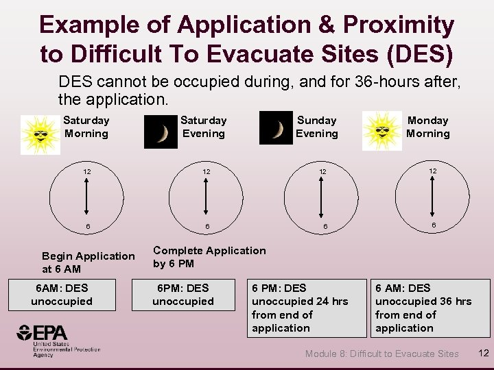 Example of Application & Proximity to Difficult To Evacuate Sites (DES) DES cannot be